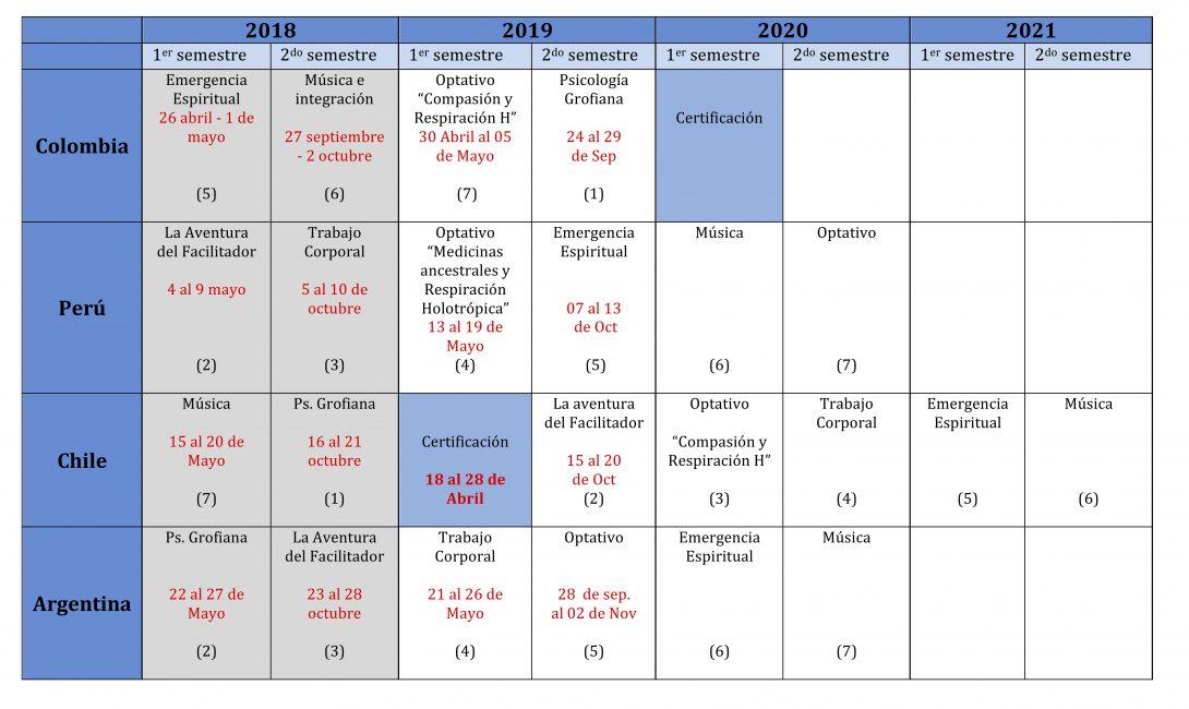 Calendario Módulos Internacional