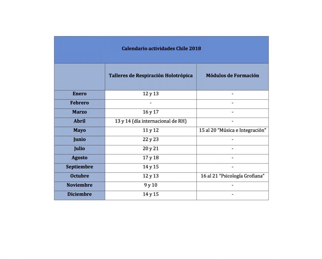 Calendario 2018 talleres de respiración holotrópica chile