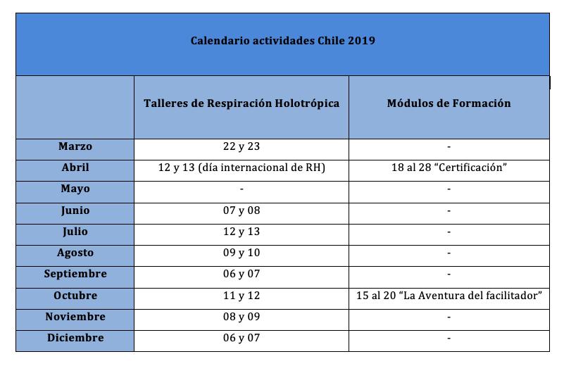 Calendario 2019 Julio Chile.Actividades Chile Respiracion Holotropica